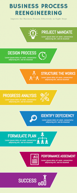 Online Editable Business Process Reengineering Process Infographic