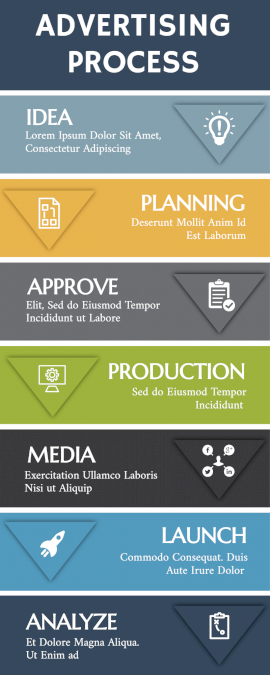 Online Editable Advertising Campaign Planning Process Infographic