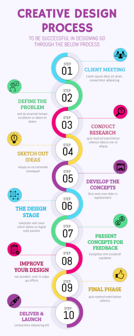 Online Editable Creative Design Ideas Steps Process Infographic