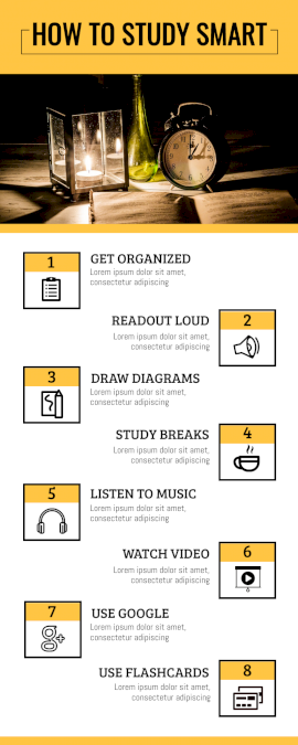 Online Editable How to Do Smart Study Process Infographic