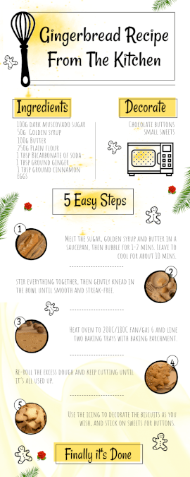 Online Editable Gingerbread Recipe Process Infographic