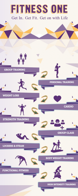 Online Editable Steps for Fitness Training Process Infographic