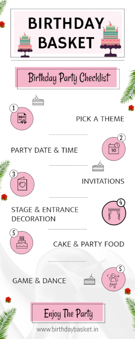 Online Editable Birthday Party Checklist Process Infographic