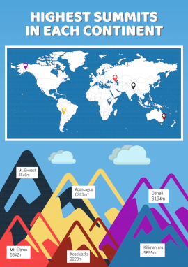 Online Editable Highest Summits Educational Poster
