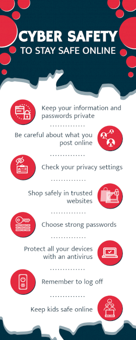 Online Editable Cyber Safety Process Infographic