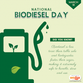 Online Editable National Biodiesel Day March 18 Social Media Post