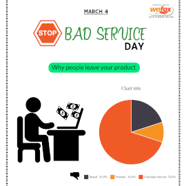Online Editable Stop Bad Service Day Instagram Post