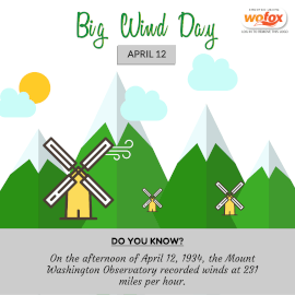 Online Editable National Big Wind Day April 12 Instagram Post